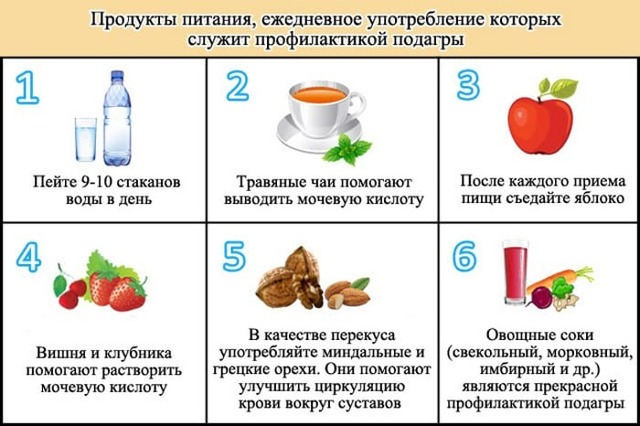 Диета при подагре: правила, особенности, рецепты